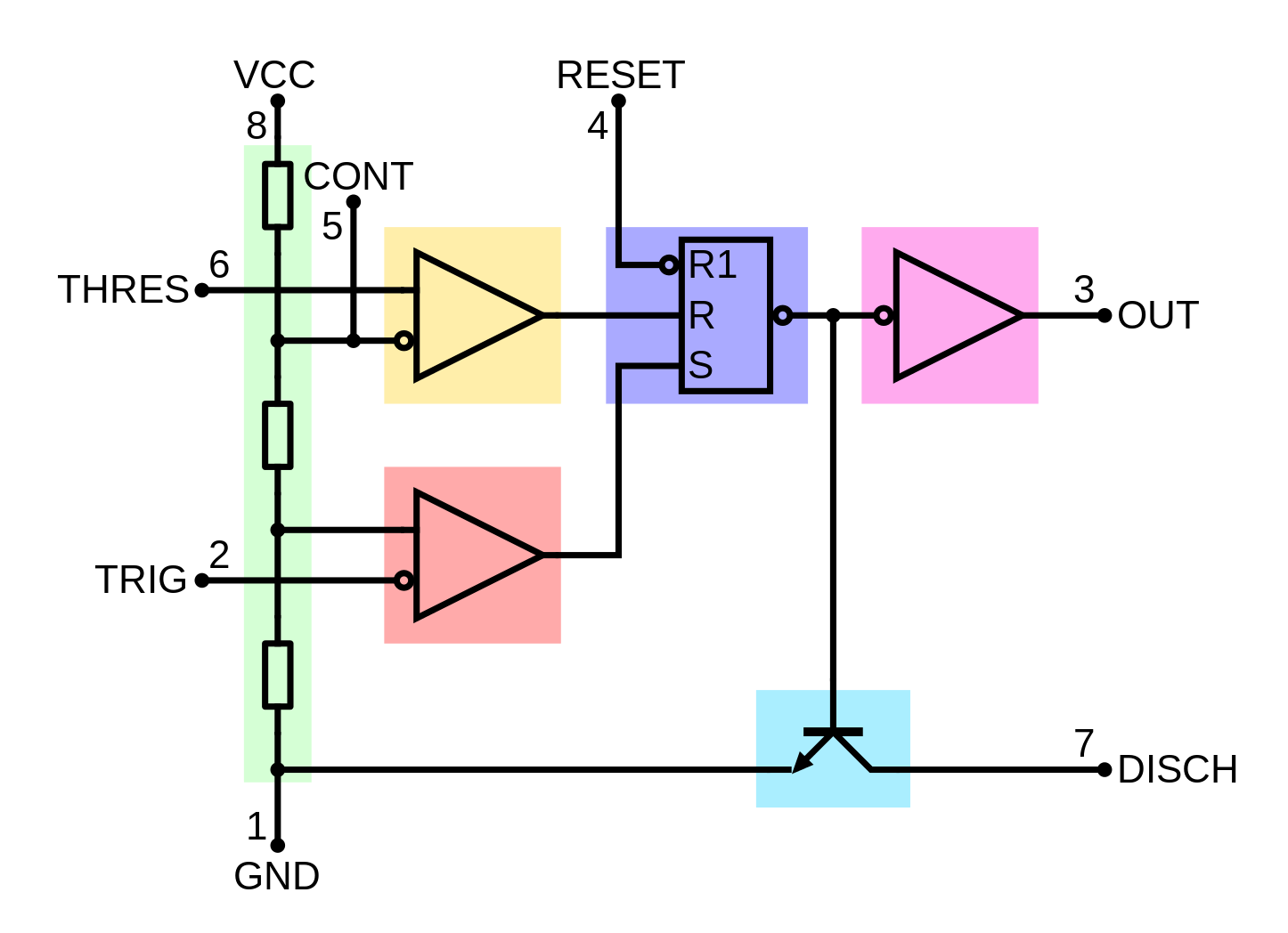 A schematic for a 555 timer integrated circuit